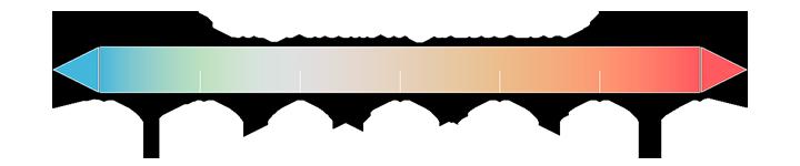 Data Colorbar