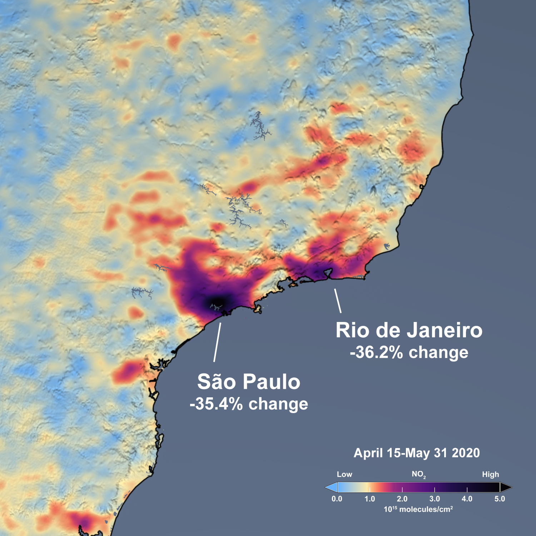 rio 2020